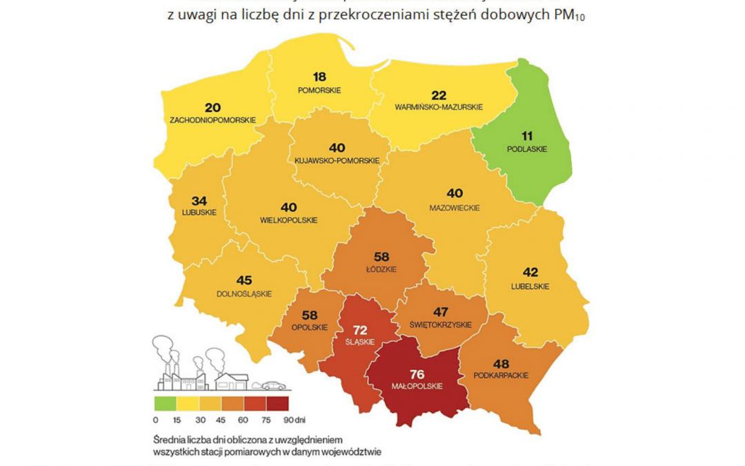 NIK: Polska jest jednym z krajów UE z najgorszą jakością powietrza