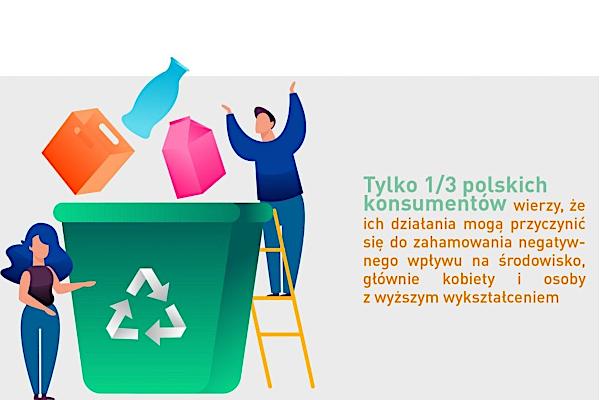 Polacy nie wiedzą jak segregować śmieci